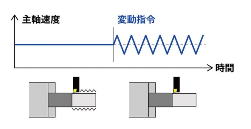 【プレスリリース】びびり現象を抑制!「ビビリケア」を30機種に標準搭載