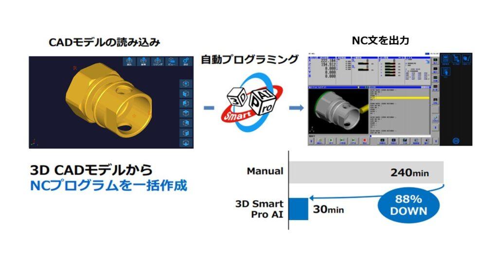 3D Smart Pro AI