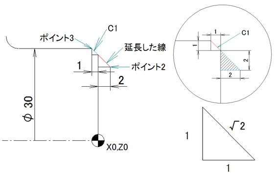 NCプログラム座標計算方法1