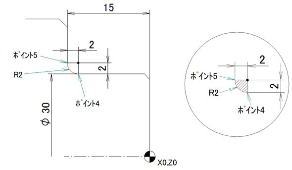 NCプログラム座標計算方法2
