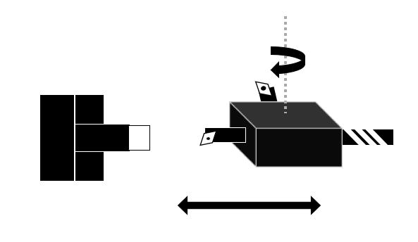 フラット型刃物台